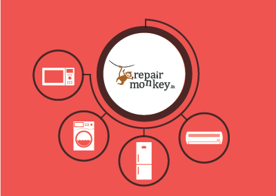 Repair-Monkey-clients